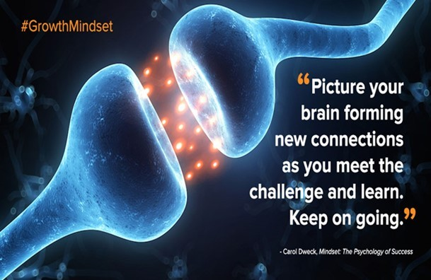 Picture your brain forming new connections as you meet the challenge and learn.