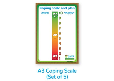 Smile Emotional Wellbeing Resource Kit: Set of 5 A3 Coping Scale Posters